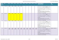 化審法 優先評価化学物質名簿をアップデート